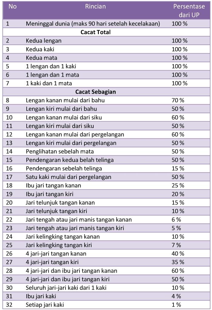 tabel-manfaat-addb1