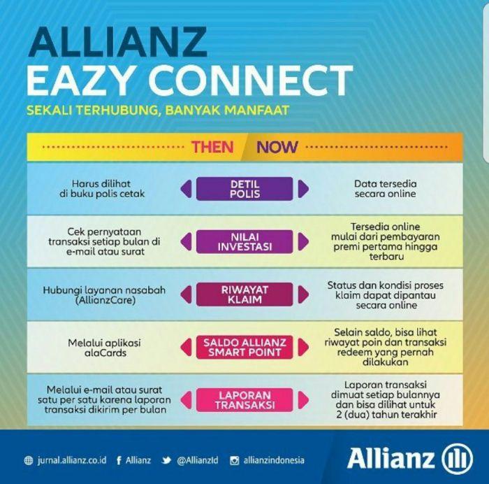 Cek Saldo Allianz Satu Yang Terpenting
